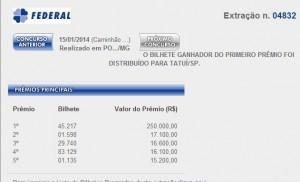 loteria.federa.15.01.2014